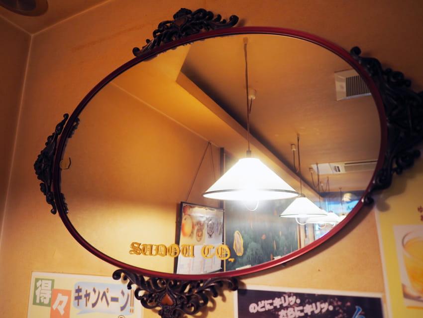 フォーミラーの鏡